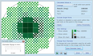 Virtual masking for cell migration analysis
